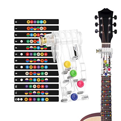 Gitarren Übungshilfe, Klassische...